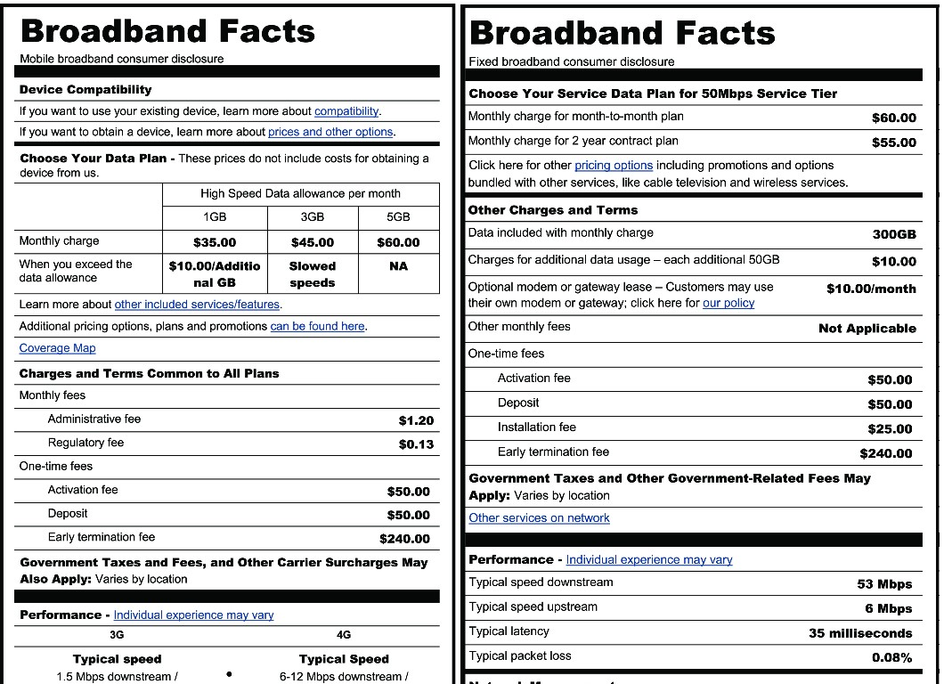 FCC tabelas ISPs