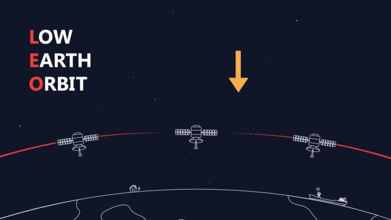 TIM utiliza backhaul de satélite de baixa órbita da Telesat em testes com 4G